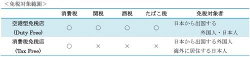 20160316takashimaya2 500x114 - 高島屋、全日空商事/空港型免税店、来春高島屋新宿店にオープン