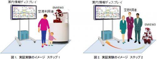 20160902hitachi 5 500x190 - 日立/羽田空港で人型ロボットの実証実験を開始