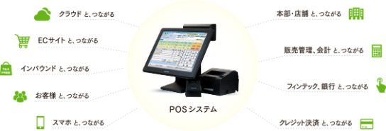 20161114busicom2 544x185 - ビジコム/無償版POSアプリ内蔵の高機能POSレジセット新発売