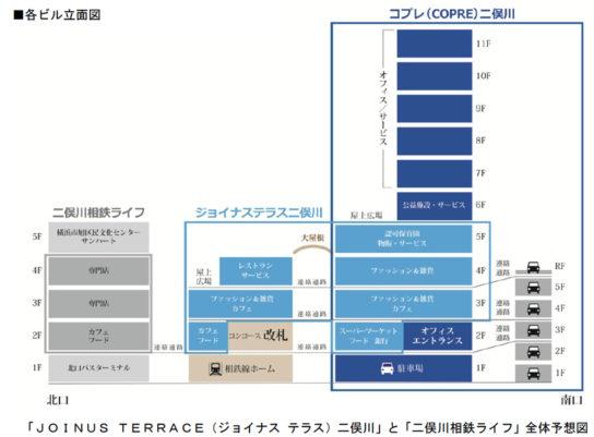 20170919sotetu3 544x401 - 相鉄/二俣川駅に新商業施設「ジョイナス テラス」オープン