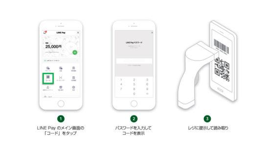 20180215line1 544x306 - アインズ&トルペ/46店舗で「LINE Pay」決済導入、チャージも対応