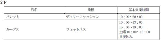 20180717izumiya4 544x135 - イズミヤ/「カナートモール住道」開業、GMS「住道店」スーパーに転換