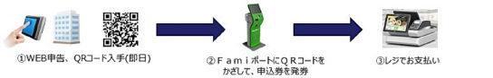 20181219fami1 544x87 - ファミリーマート/「Famiポート」で国税納付サービス開始