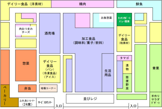 20190612yorkmart2 544x366 - ヨークマート/店内加工の生鮮惣菜強化「川崎野川店」出店