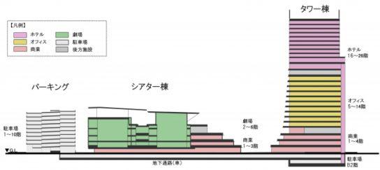 20190909take6 544x243 - JR東日本/商業・ホテル・劇場の複合施設「ウォーターズ竹芝」
