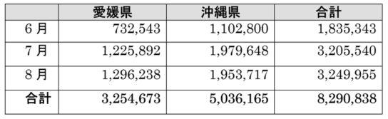 20190926lawson4 544x167 - ローソン/「食品ロス削減プログラム」8月沖縄・愛媛約26万人が参加