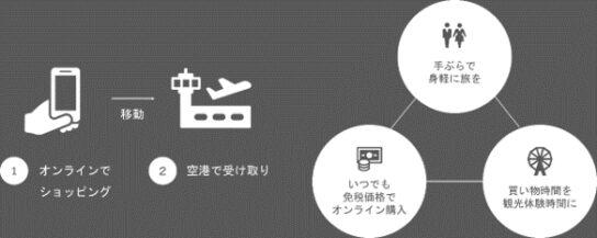 20191212jr 544x217 - JR東日本/「免税EC空港駅受け取り」実験、手ぶら観光促進