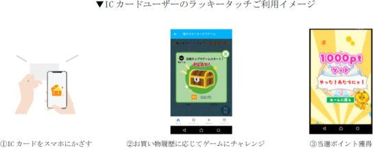 20200213osaifu3 544x217 - Suica、nanaco、WAON、楽天Edy/共通アプリ「おサイフライフ+」独自マイル