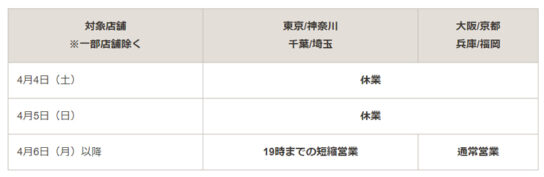 20200403star 544x177 - スターバックス/4月4日・5日首都圏、大阪、京都など臨時休業