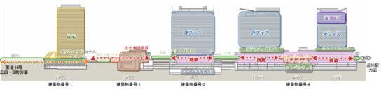 20200406jr5 544x135 - JR東日本/高輪ゲートウェイ駅前商業・オフィス・国際交流拠点整備
