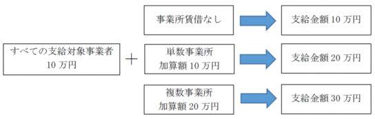20200415kana2 544x173 - 神奈川県/新型コロナウイルス拡大防止協力金「最大30万円」支援