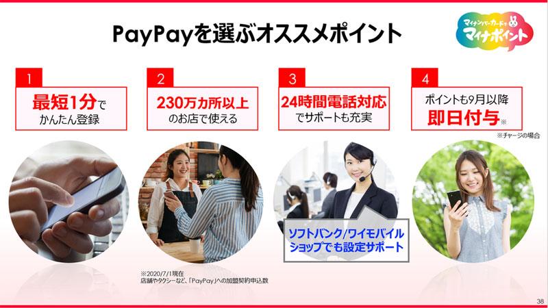 20200702paypay - PayPay/「マイナポイント」の登録受付を開始