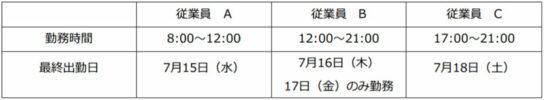 20200727life 544x100 - ライフ/阿波座駅前店で従業員3人が新型コロナ感染、当面休業