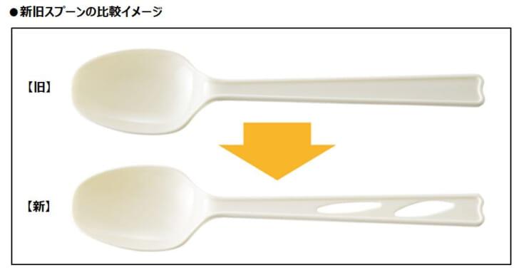 20210427fami1 728x386 - ファミリーマート/プラスチック使用量軽減「新スプーン」導入