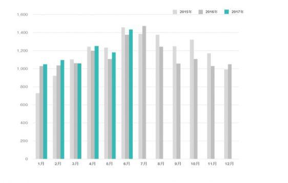 20170725turu1 562x357 - 6月のインバウンド消費動向/和光堂の子ども向けの虫よけシールが人気
